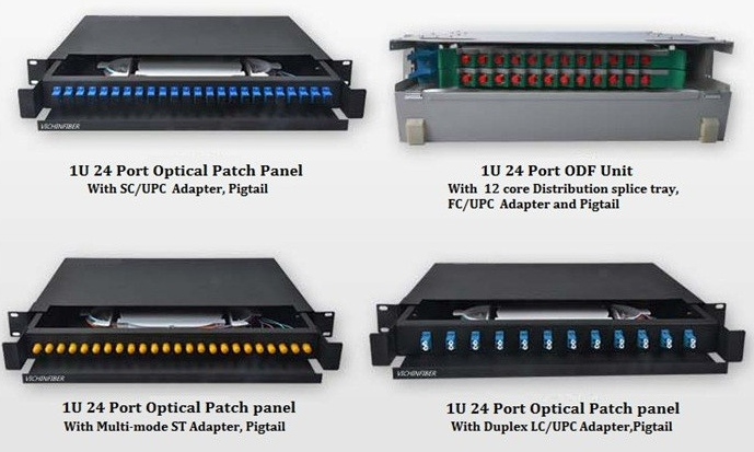 How to Choose Fiber Patch Panel from Different Fibre Patch Panel Types